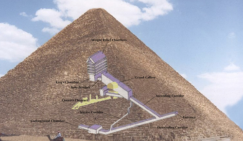 New Rooms Discovered In The Great Pyramid Of Cheops